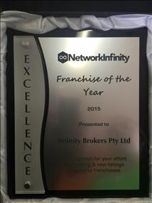 Business Broker Franchise with Network Infinity- Adelaide