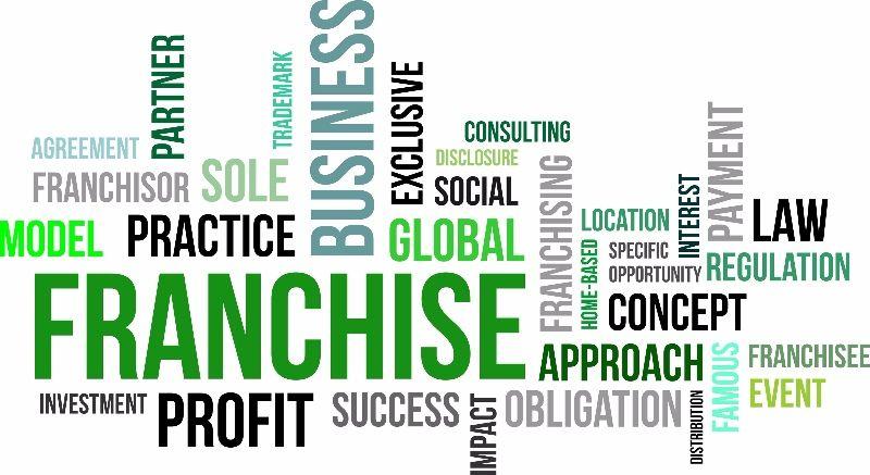 Franchised Sandwich Food - Eastern Suburbs (GWF010)