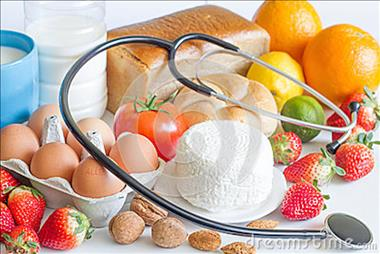 Food Intolerance Testing Business Concept –  Hard Work All Done!