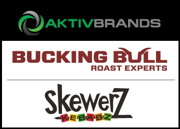 Aktiv Brands Logo