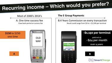 recuring-revenue-payments-industry-eftpos-neutralise-merchant-fees-4
