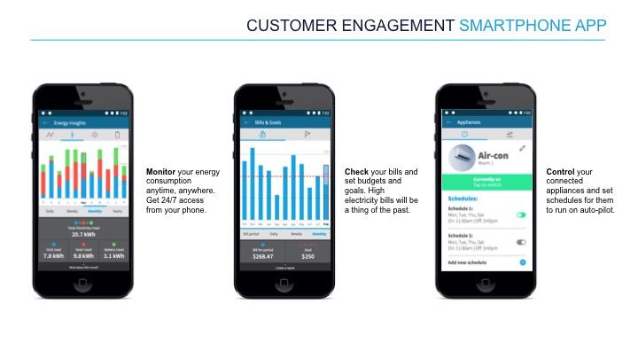 award-winning-intelligent-energy-management-business-2