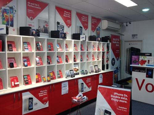 Tele Communication Business for Vodafone