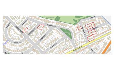 Strategic Residential Investment Portfolio (6040)