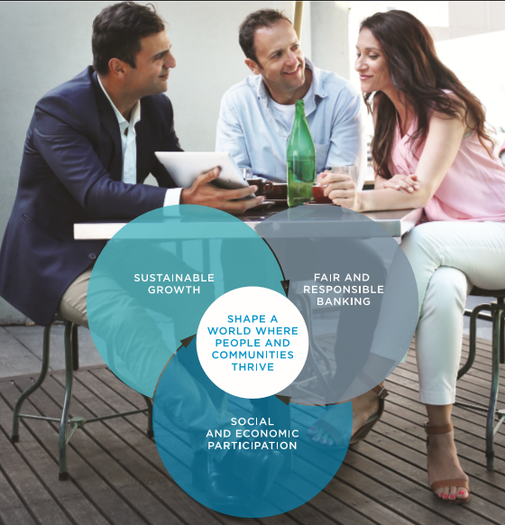 anz-mobile-lending-l-an-exciting-franchise-opportunity-1