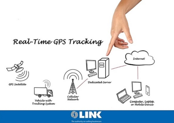 Unique Business Investment Opportunity - Mobile Tracking Device